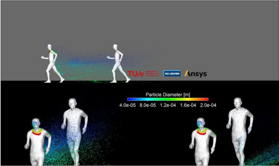 Simulação mostra a nuvem de partículas exalada por uma pessoa caminhando a 4 km/h (Reprodução)